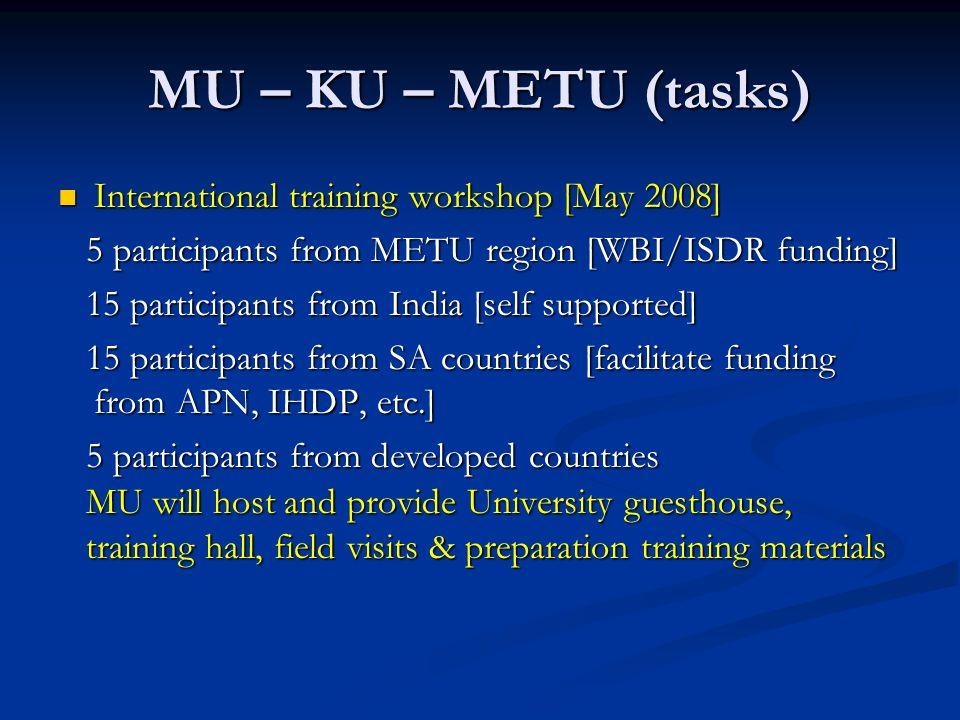 MU – KU – METU (tasks) International training workshop [May 2008]